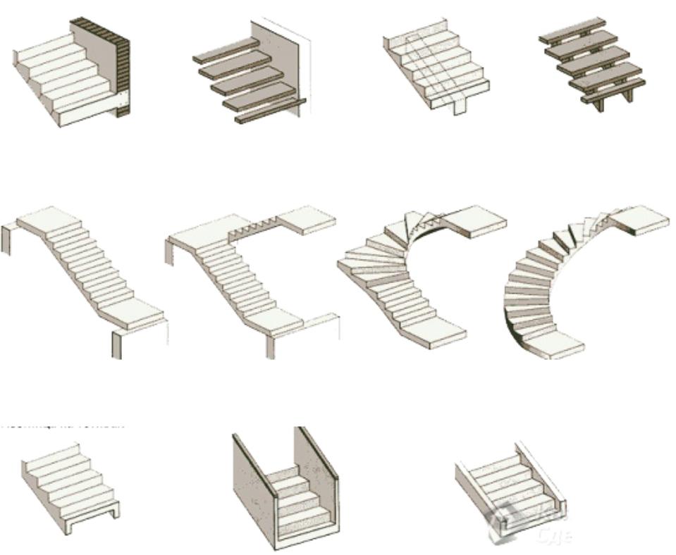 Tipos de escaleras que pueden llevar instalada una silla salvaescaleras infograf a - Tipo de escaleras ...